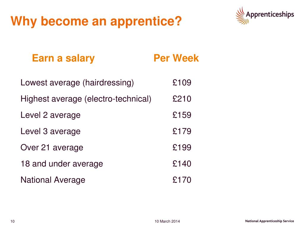 Why become an apprentice?