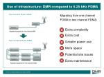 use of infrastructure dmr compared to 6 25 khz fdma9