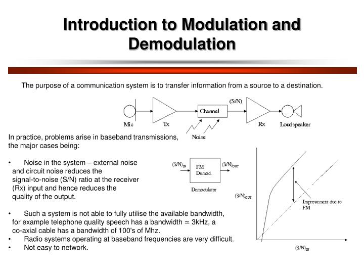 Introduction to modulation and demodulation