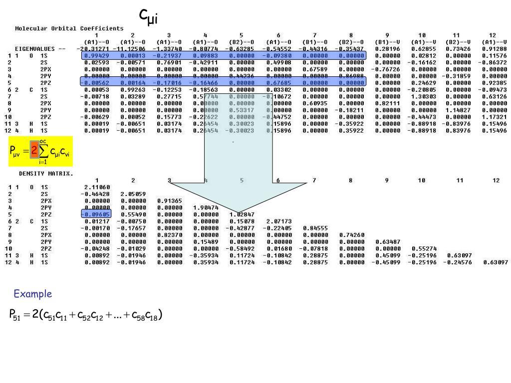 The summation is over occupied molecular orbitals