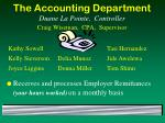 the accounting department duane la pointe controller craig wiseman cpa supervisor