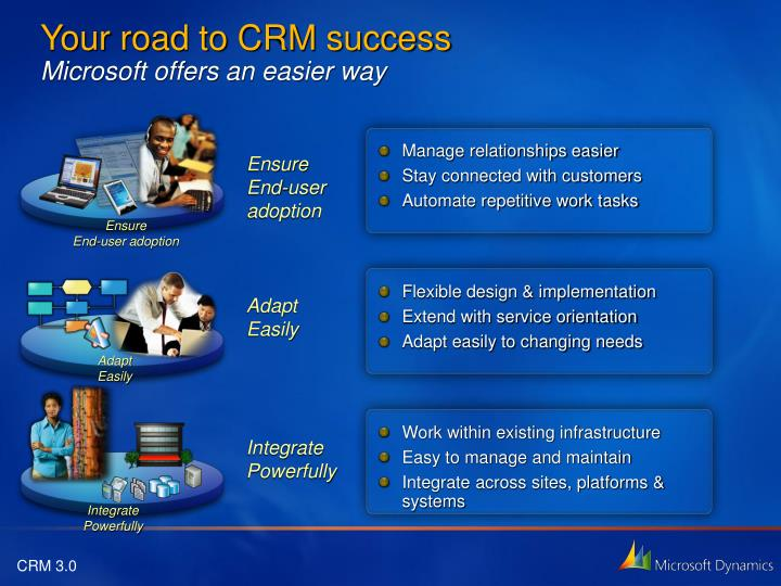 Your road to crm success microsoft offers an easier way