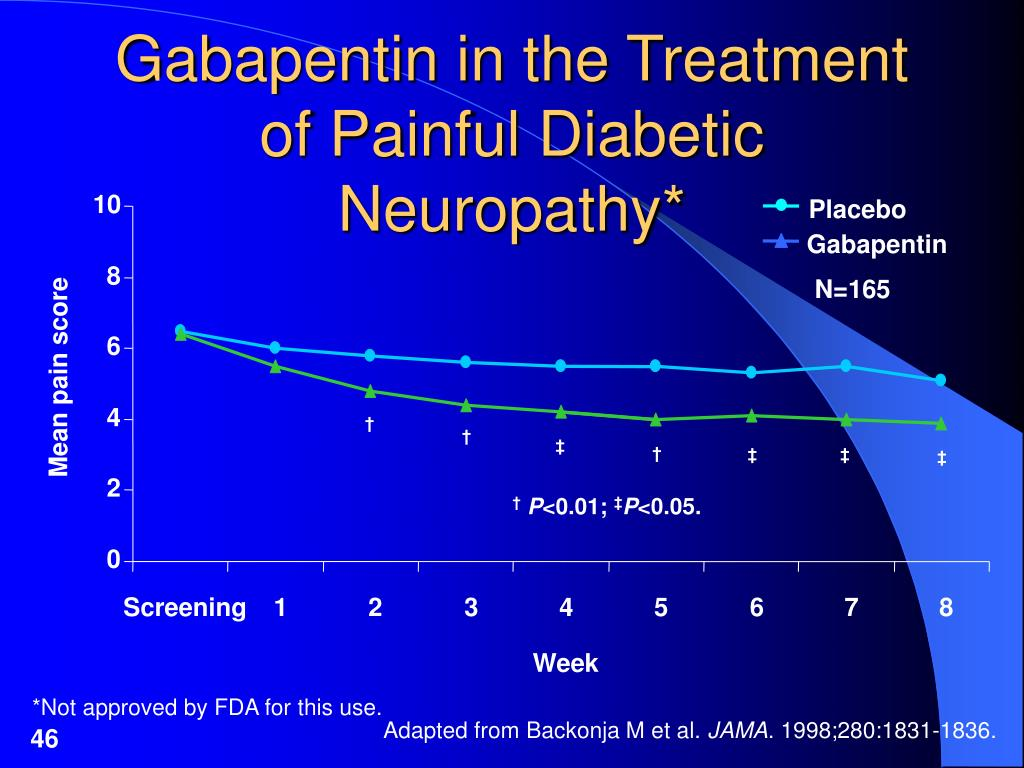 Gabapentin in the Treatment