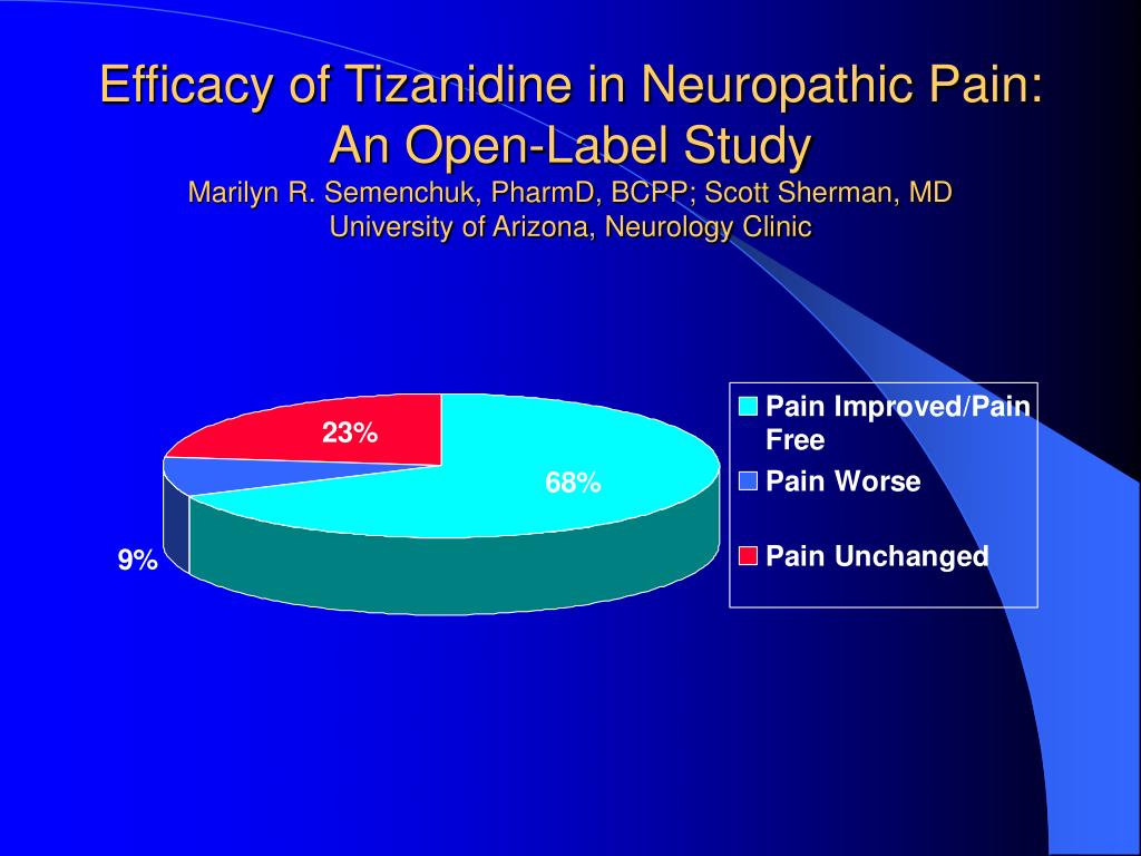 Efficacy of Tizanidine in Neuropathic Pain:
