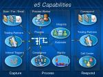 e5 capabilities