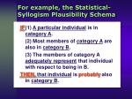 for example the statistical syllogism plausibility schema