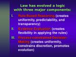 law has evolved a logic with three major components