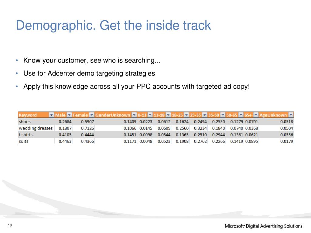 Demographic. Get the inside track