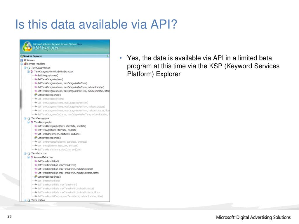 Is this data available via API?