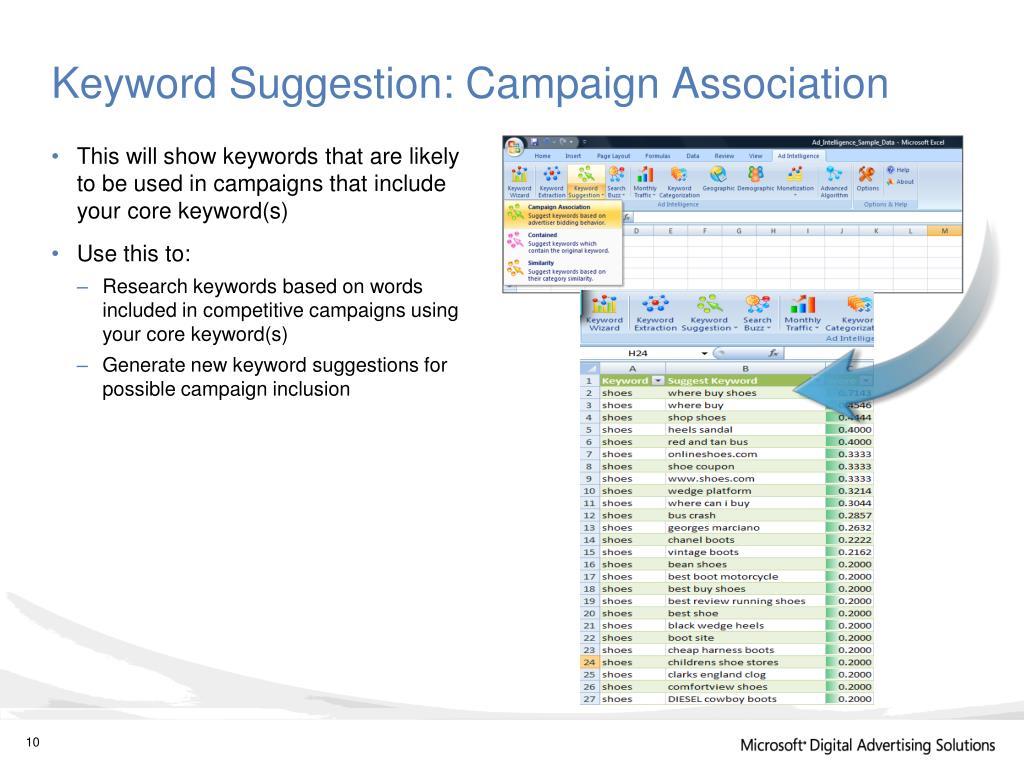 Keyword Suggestion: Campaign Association