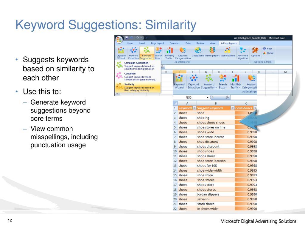 Keyword Suggestions: Similarity