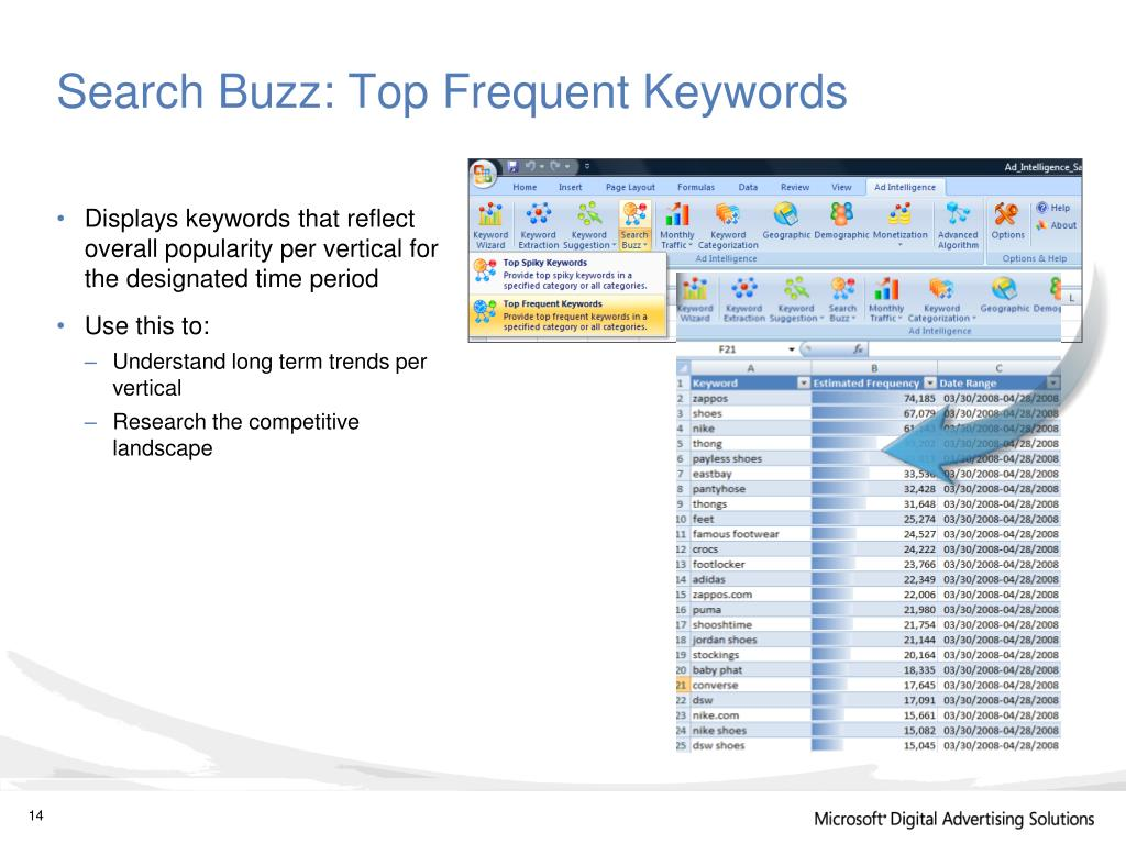 Search Buzz: Top Frequent Keywords