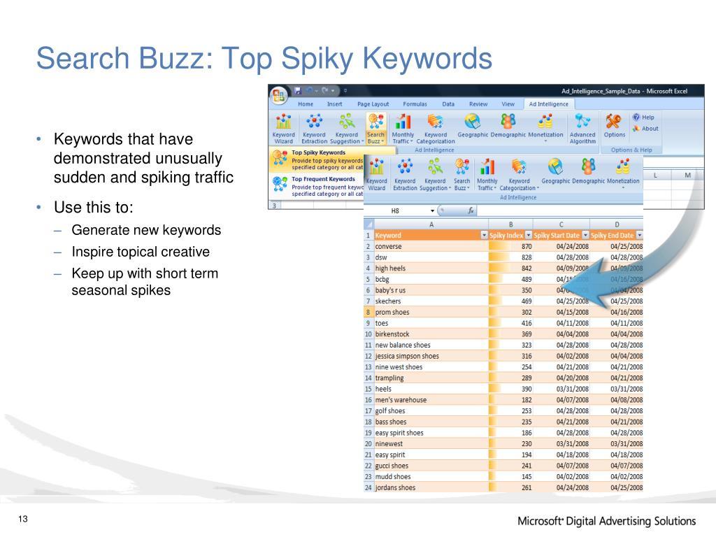 Search Buzz: Top Spiky Keywords