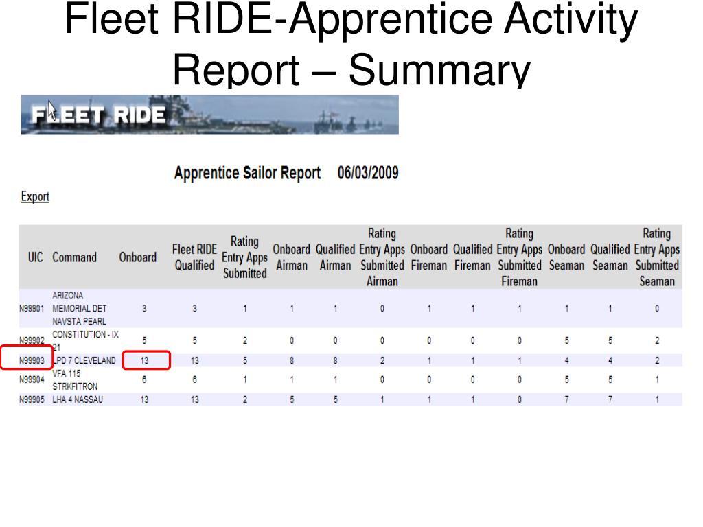 Fleet RIDE-Apprentice Activity Report – Summary