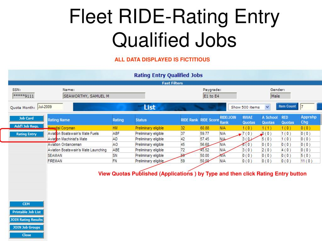 Fleet RIDE-Rating Entry Qualified Jobs