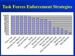 task forces enforcement strategies