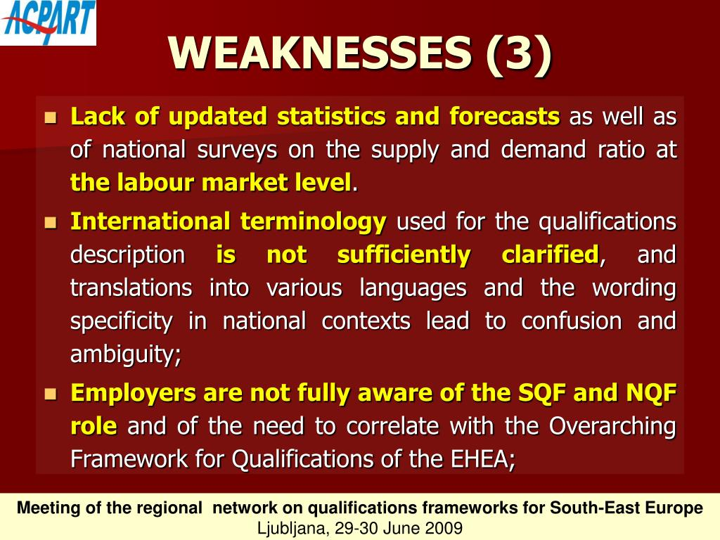 WEAKNESSES (3)