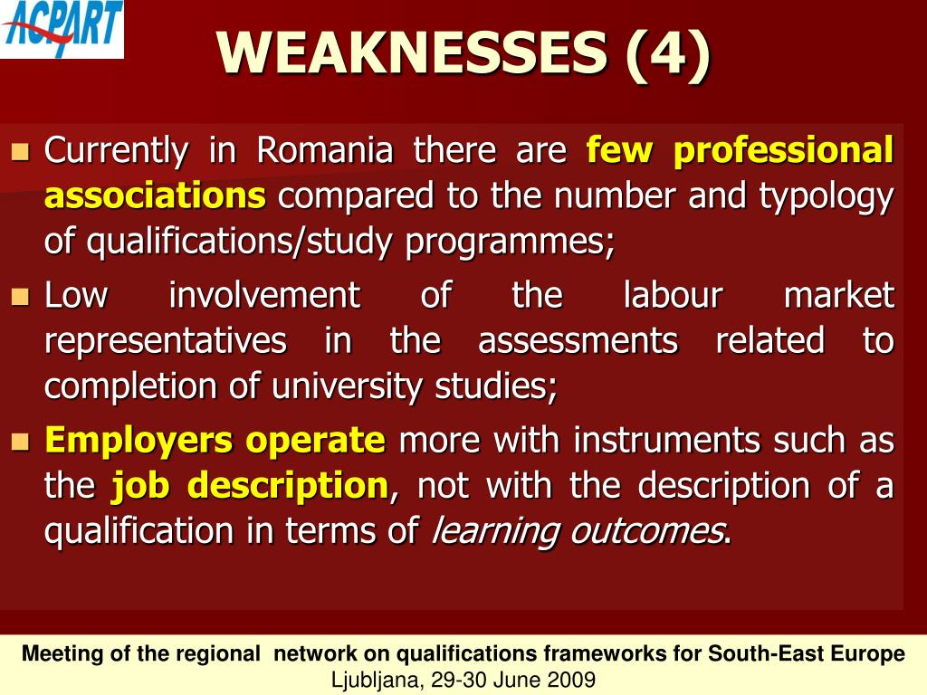 WEAKNESSES (4)