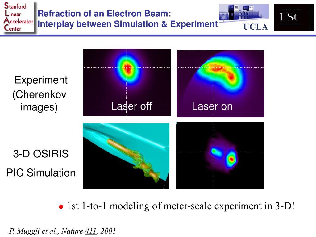 beam experiment