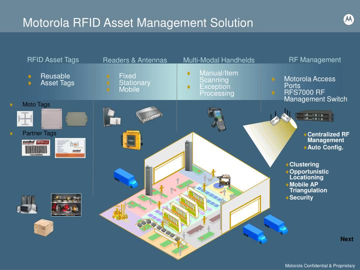 Motorola RFID Asset Management Solution