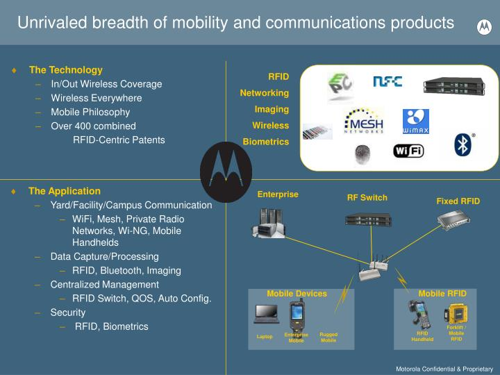 Unrivaled breadth of mobility and communications products
