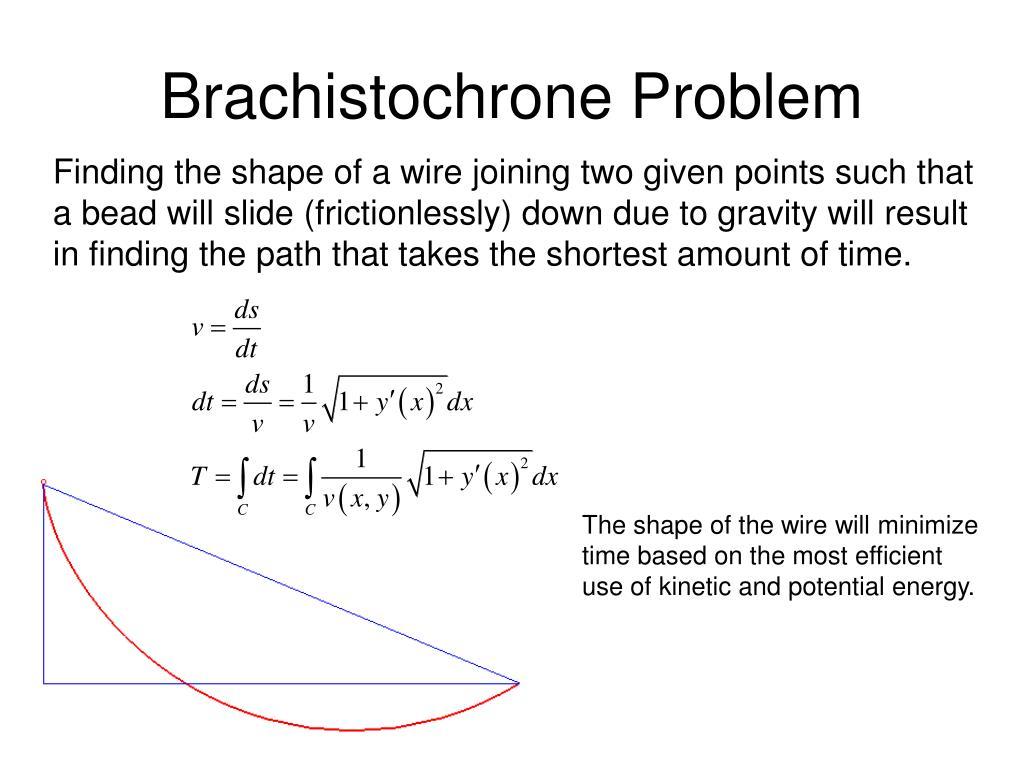 Brachistochrone Problem