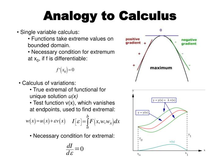 Analogy to Calculus