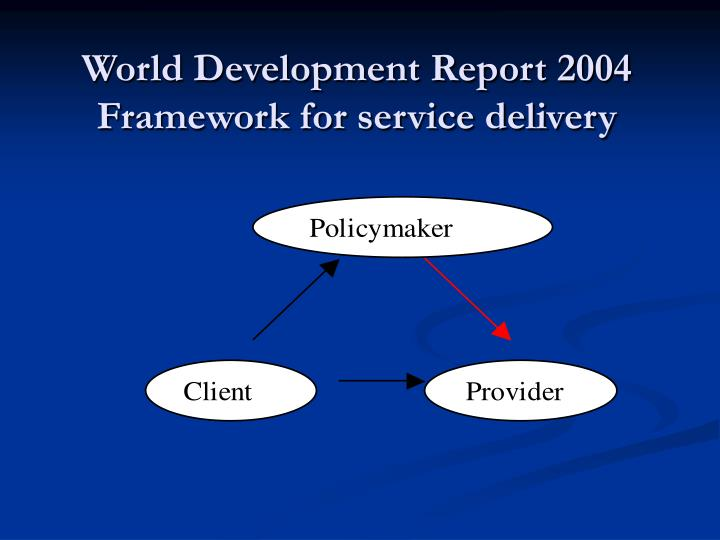 World Development Report 2004