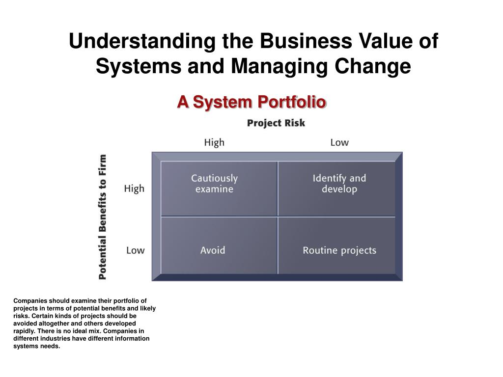 Understanding the Business Value of Systems and Managing Change