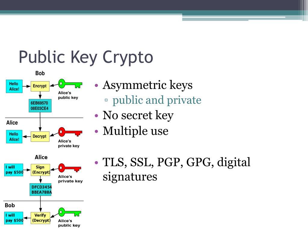 Public Key Crypto