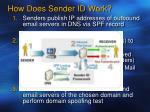 how does sender id work
