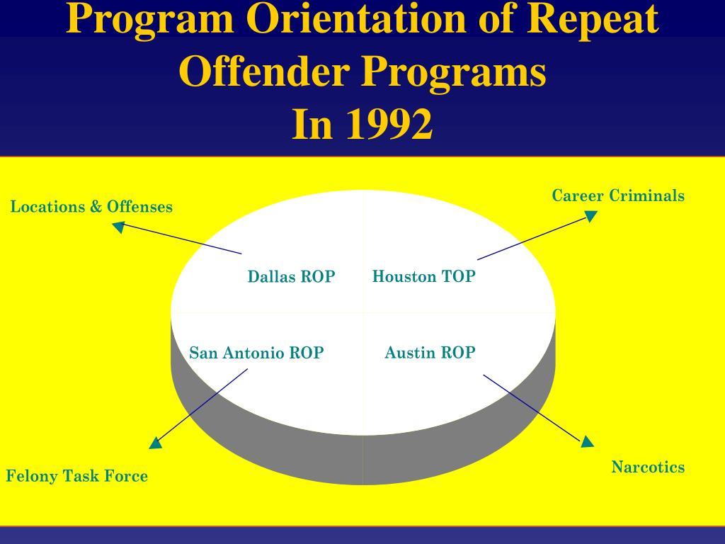 Program Orientation of Repeat Offender Programs