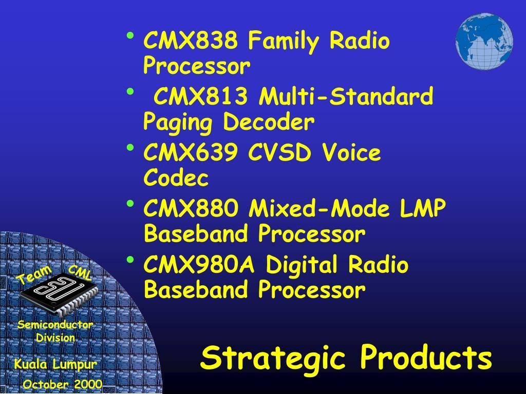 CMX838 Family Radio Processor