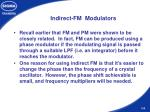 indirect fm modulators