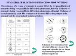 symmetry of electron diffraction spot patterns