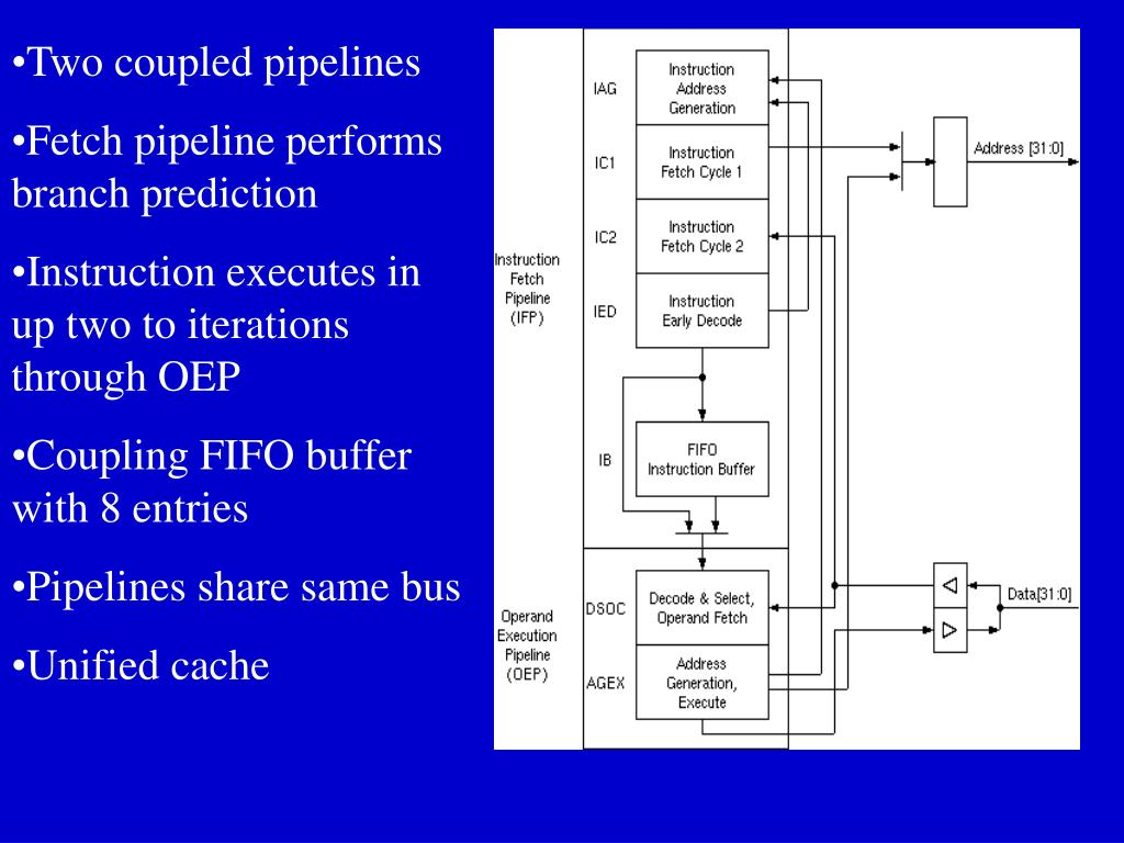 Two coupled pipelines