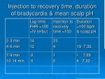 injection to recovery time duration of bradycardia mean scalp ph