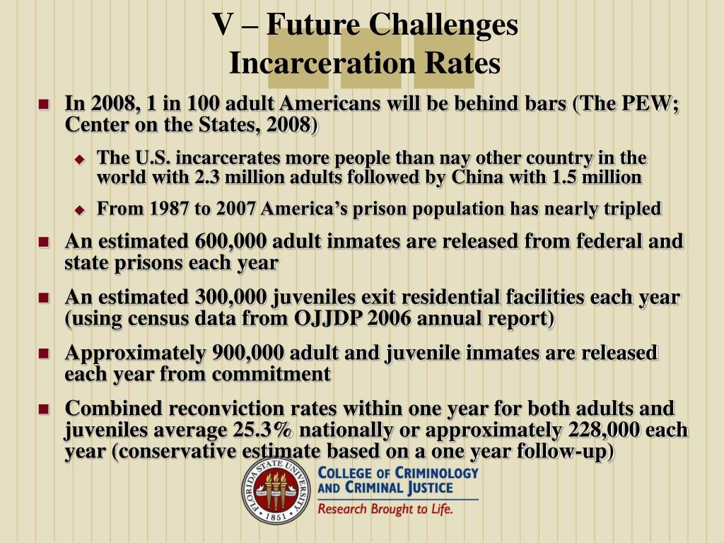 V – Future Challenges