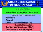 characterization of discharges