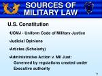 sources of military law