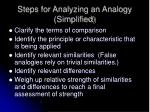 steps for analyzing an analogy simplified