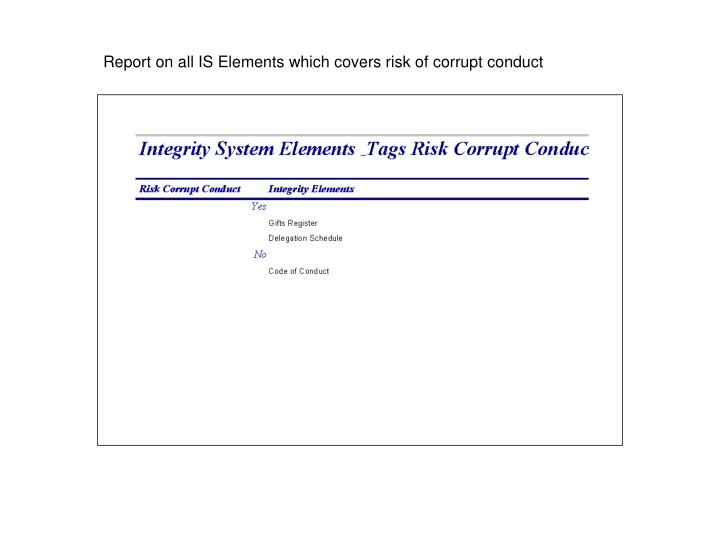 Report on all IS Elements which covers risk of corrupt conduct