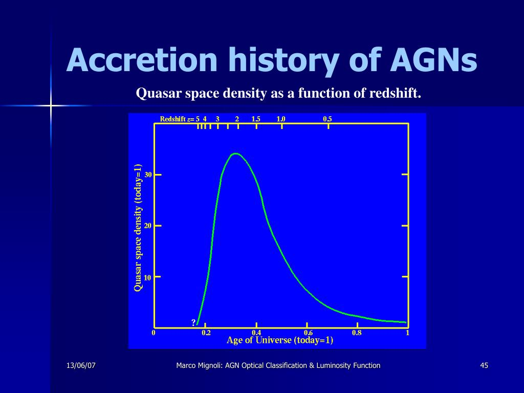 Accretion history of AGNs