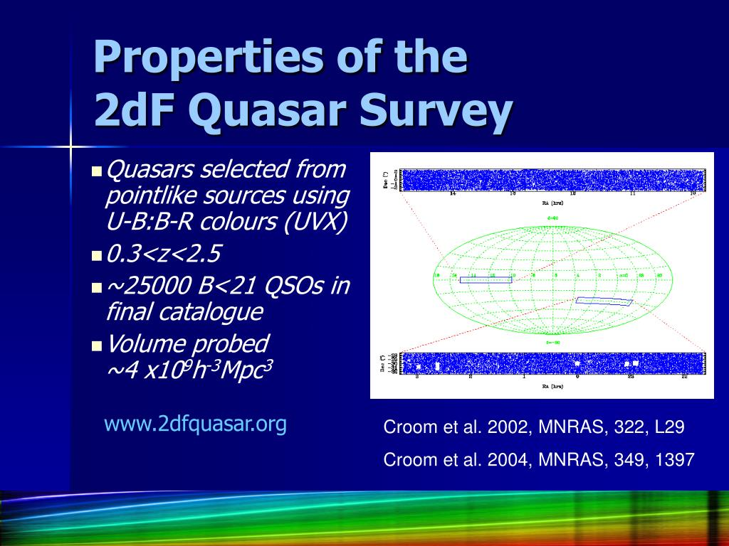 Properties of the          2dF Quasar Survey