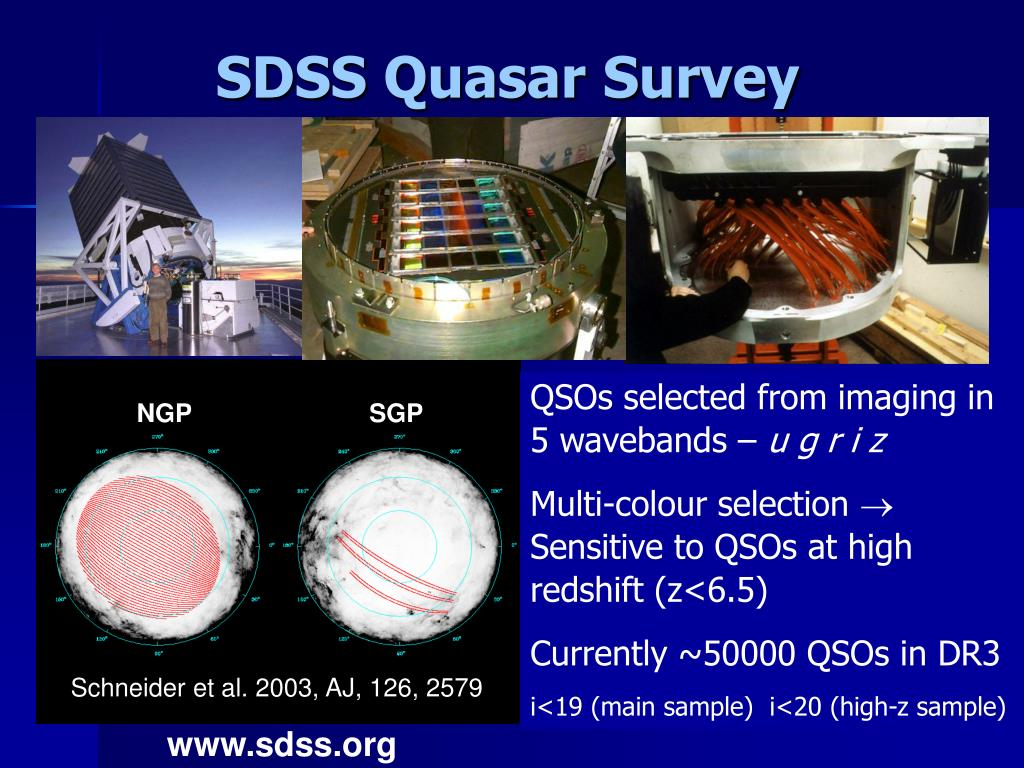 SDSS Quasar Survey