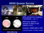 sdss quasar survey