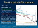 the uv optical agn spectrum