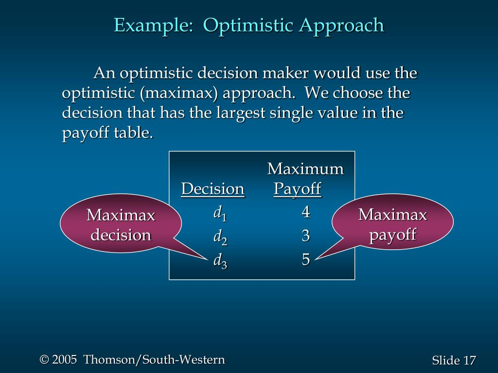 Example:  Optimistic Approach