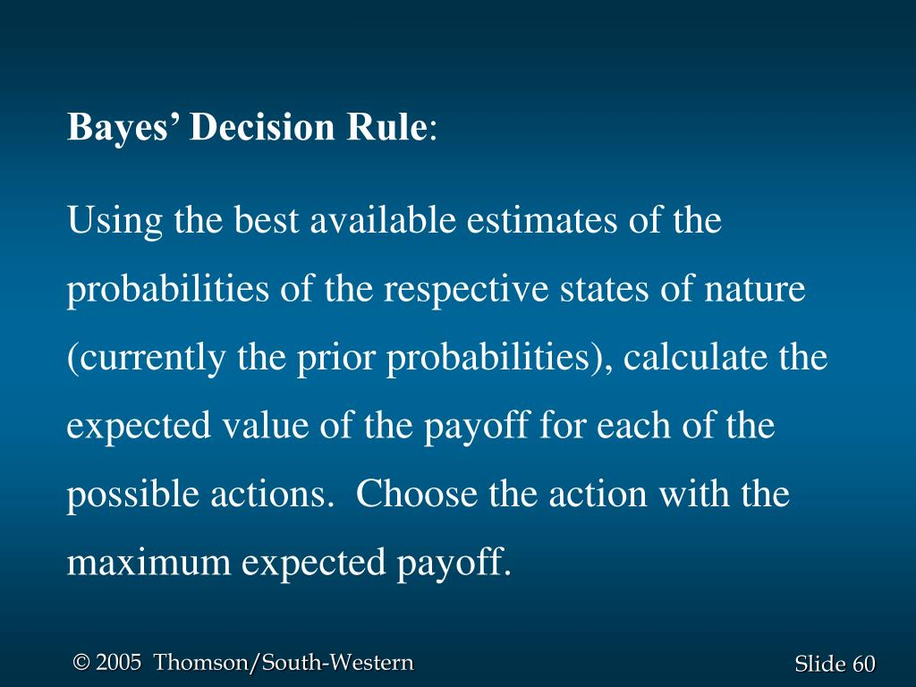 Bayes' Decision Rule