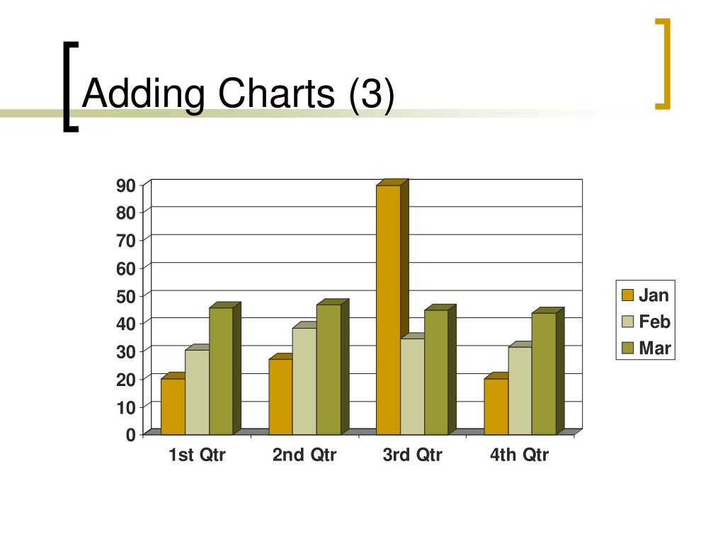 Adding Charts (3)